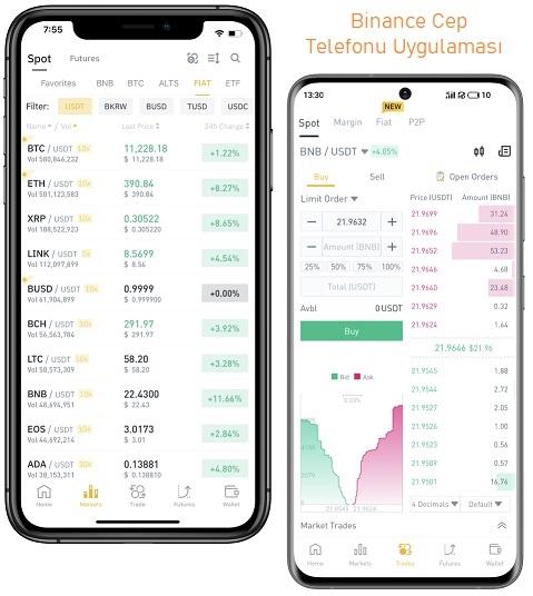 Binance Kripto Para Borsası Cep Telefonu (Mobil) Ekranı
