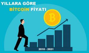 Yıllar İtibariyle Bitcoin Fiyatları